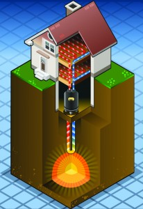 Ground Source Heat Pump. Photo: Shutterstock.