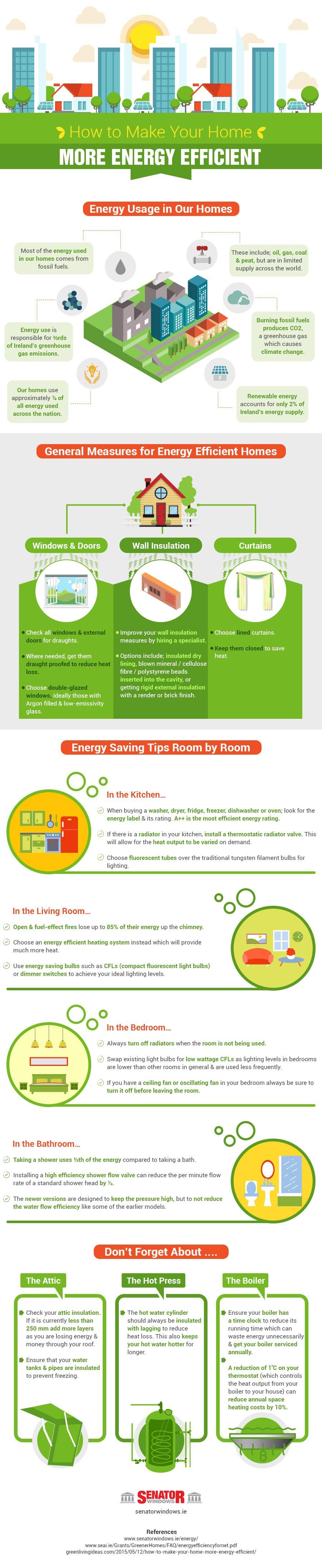 senator-windows-energy-efficiency-ig
